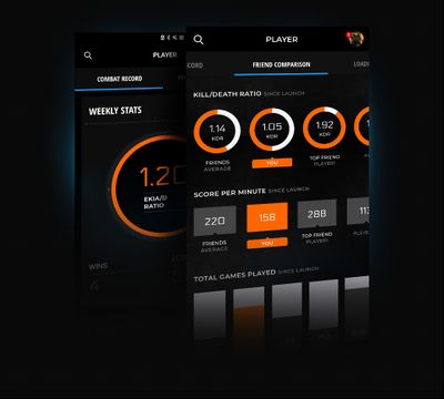 statistiques amis sur call of duty companion app