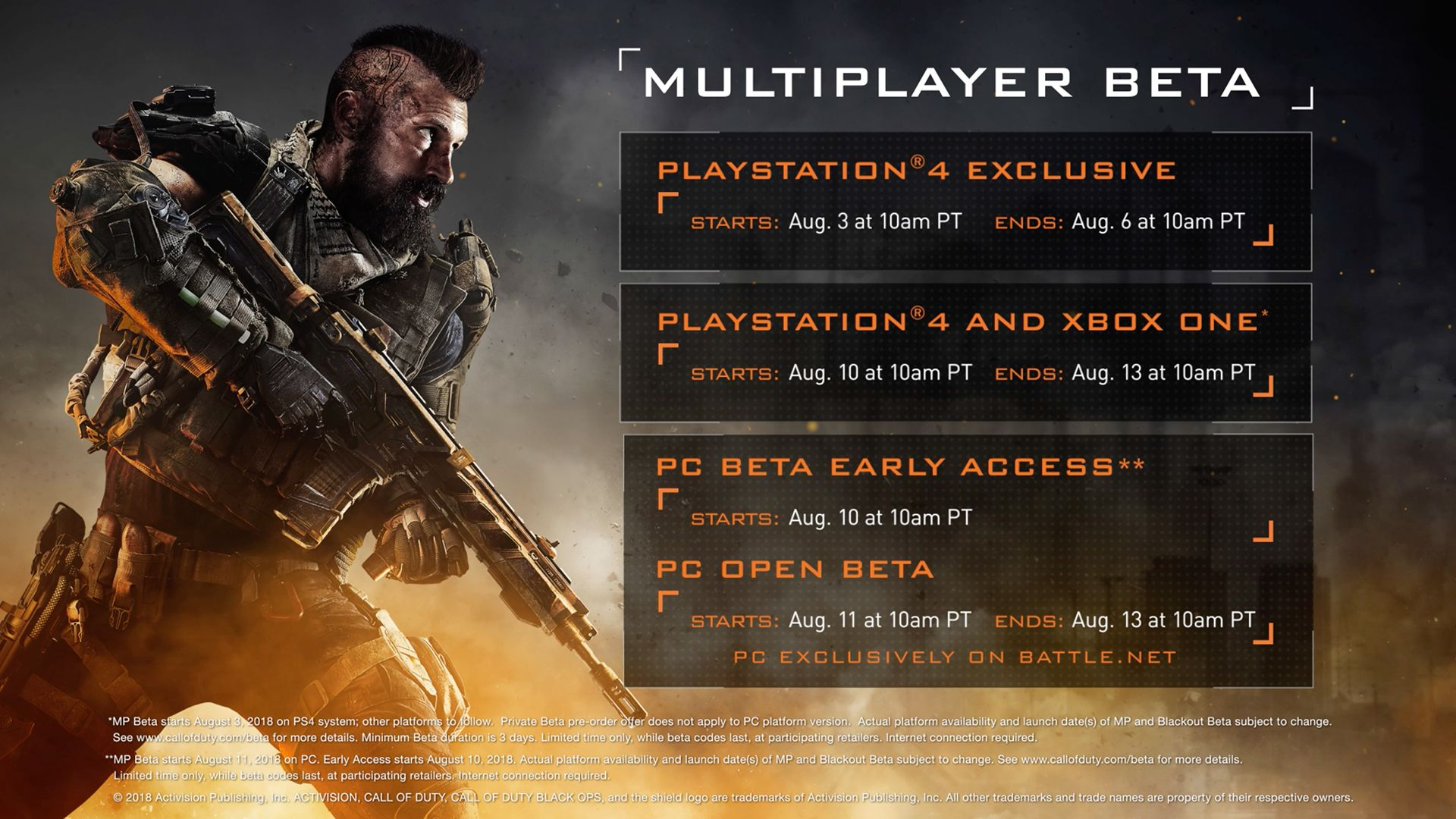 Dates des betas de BlackOps 4